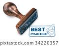 Best Practice Concept 34220357