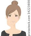 女人(皺紋) 34223600