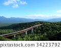 ridge bordering three regions, landscape, scenery 34223792