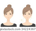 ผู้หญิง (blot) 34224367