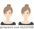 female, lady, woman 34224368