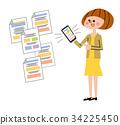 스마트 폰을 가지고있는 여성 Web 사이트 34225450