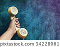 Call from the Past Concept 34228061