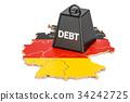 德國人 德語 債務 34242725