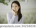 ผู้หญิงกังวล 34256036