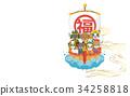 七福神 狗年 毛孩 34258818