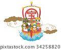 七福神 狗年 毛孩 34258820