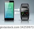 3D infographic. Smartphone icon. 34259973