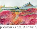 토후 쿠지의 단풍 필기 스케치 34261415