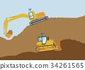 推土機 挖掘者 挖掘機 34261565