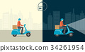 Delivery 24 hour concept. 34261954