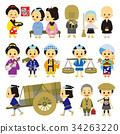 edo period, historical play, person 34263220