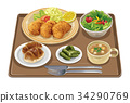 set meal, daily special, cream croquette 34290769