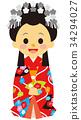 江户时代 公主 王妃 34294027