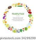 Cartoon Color Healthy Food Banner Card Circle 34299299