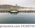 lake saiko, lake, scape 34299740