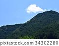 mountain, cloud, clouds 34302280