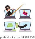 hacker, vector, computer 34304359