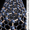 nano, molecule, model 34306639