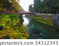 Shinkyo Bridge during autumn in Nikko, Japan 34312343