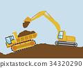 傾倒 挖掘者 挖掘機 34320290