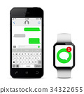 Smart phone and smart watch with messaging sms app 34322655