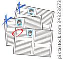 文件篩選傳播簡歷面試通過/失敗 34323673