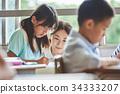 小学课堂 34333207