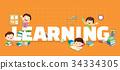 Learning concept illustration 34334305