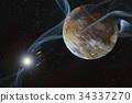 Rocky Dry Alien Planet 34337270