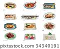 食物 食品 家常菜 34340191
