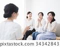 美容形象諮詢 34342843