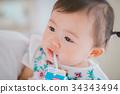 Parenting 34343494