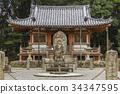 醍醐 京都 洛北 34347595