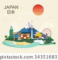 Japanese famous landmarks and tourist attractions 34351683