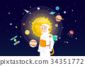 Astronaut with solar system illustration design 34351772