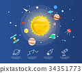 Solar system with planets in galaxy illustration 34351773