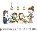 家庭:膳食,晚餐,晚餐 34389380
