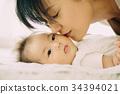 父母和小孩 親子 母子 34394021
