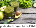 green, smoothie, juice 34394960