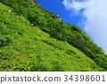 남 알프스 · 북악산 잔디 미끄럼 꽃밭 34398601