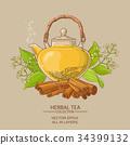 cinnamon tea illustration 34399132