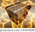 เปลวเพลิง,ไฟ,ธนบัตร 34404896