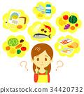 ผู้หญิงกำลังคิดเรื่องสมดุลทางโภชนาการ 34420732