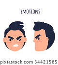 Emotions. Angry Man Faces Isolated Illustration 34421565