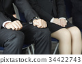 Business group interview 34422743