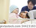 支持抗击疾病的家庭 34423163