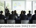 Business seminar 34423189