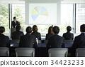 Business seminar 34423233