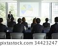 商业 商务 研讨会 34423247